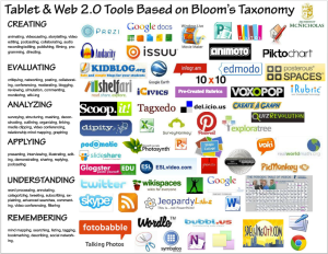 Blooms Taxonomy Apps