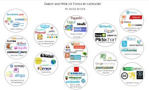 Tablet and Web 2.0 by Category