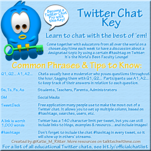 twitter chat key